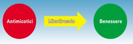 Micotirosolo_soluzione